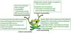 frankki_ja_sustainable_development2.png (698×329)