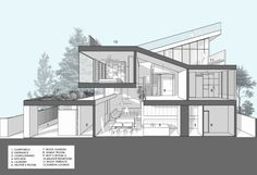 Garden and Home Architects Plans Unique Maximum Garden House by formwerkz Architects