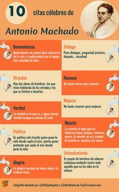 10 citas célebres de Antonio Machado