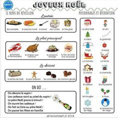 Joyeux Noël Learning French, Christmas Printables, College Life, Xmas, Culture, Teaching, Holidays, Education, French Language