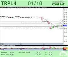 TRAN PAULIST - TRPL4 - 01/10/2012 #TRPL4 #analises #bovespa