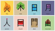 1: Chineasy | Kickstarting: A Smart System For Learning Chinese With Minimal Pain And Posters | Co.Design: business + innovation + design