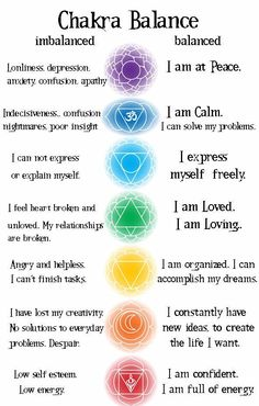 Are your Chakras in balance? For a deeper analysis, click the link for a comprehensive chakra balance test. - Get yourself in Balance with a small help from us! Get your FREE Chakra Healing bracelet now! Chakra Meditation, Chakra Healing, Mindfulness Meditation, Meditation Music, Chakra Cleanse, Easy Meditation, Spiritual Meditation, Meditation Quotes, Meditation Space