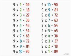 9математических трюков, которым нас ненаучили
