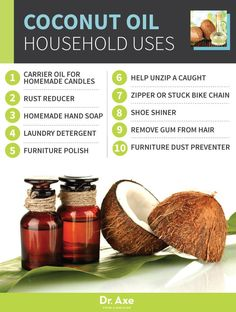 77 Coconut Oil Uses: for Food, Body & Skin Care, Household + More uses are countless and can be used for everything from deodorant to toothpaste and body lotion to weight loss aid. Coconut Oil Lotion, Coconut Oil For Teeth, Natural Coconut Oil, Coconut Oil Pulling, Cooking With Coconut Oil, Benefits Of Coconut Oil, Organic Coconut Oil, Deodorant, Homemade Hand Soap