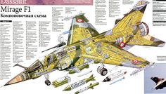 Military Aircrafts: Designs and Concepts - Page 2
