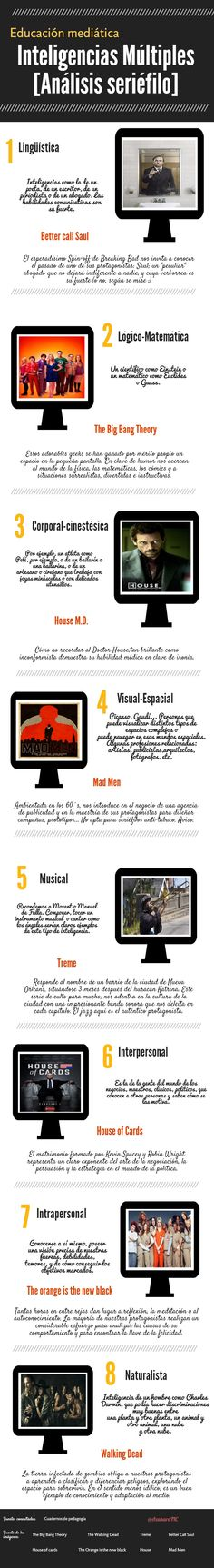 Series e IM   Piktochart Infographic Editor