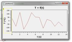 Labview-like QT software makes graphical user interfaces (gui) or gew-wees for short with your arduino