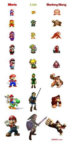 Mario, Link, and Donkey Kong evolution.