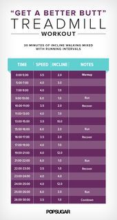 Spend on the treadmill to work your butt. Mix walking with incline and running intervals to burn calories and tone your glutes. 30 Minute Treadmill Workout, Interval Running, Hiit, Treadmill Routine, Home Exercise Program, Workout Programs, Fun Workouts, At Home Workouts, Walking Exercise