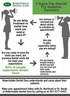 Dr. Northcutt and his staff at Robertsdale Dental Care understand that dental fears are common. The option of Sedation Dentistry will help alleviate your anxiety. Now you can get the dream smile you deserve all while you are comfortably sedated! #RobertsdaleDentalCare - http://ift.tt/1HQJd81