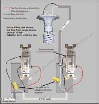 3 way switch wiring diagram for more great home improvement tips need a light switch wiring diagram whether you have power coming in through the switch