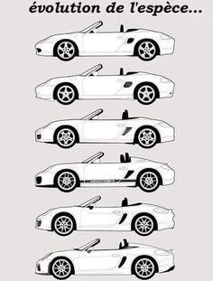 Boxster S, Porsche Boxster, Autos, Porsche Cars