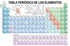 Results for tabla periodica de los elementos actualizada sunrise tabla periodica completa pdf hd tabla periodica pdf numeros de oxidacion tabla periodica completa pdf urtaz Image collections