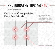 Photography Tips - Composition