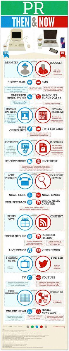 PR Then & Now #PR #publicrelations