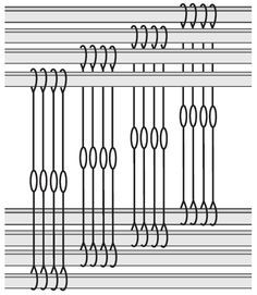 Threading the Loom Without Mistakes - Tip No. 2 - Stagger the Heddles