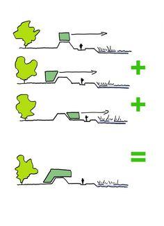 De Oostvaarders / Drost + van Veen architecten  Interesting schematic presentation drawing technique.