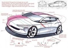 Car Design Academy : Let's learn cardesign online! Car Design Academy Total Course