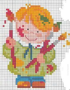 enfant pinceaux et couleurs