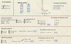 Sistemas de ecuaciones lineales con dos incógnitas y problemas que se resuelven con un sistema de ecuaciones
