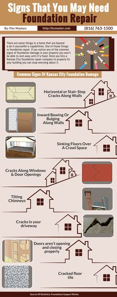 Foundation Repair Infographic - http://kcmaster.com/case-study/foundation-repair-infographic/