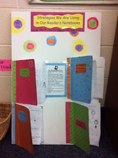 Brilliant - showcasing the reader's notebook to extend their thinking & putting it up in the classroom for public viewing.  Very nice.