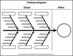 Free printable Fishbone Diagram (PDF) from Vertex42.com