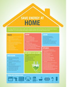 Want to know how to save energy at home? Check out Peirce-Phelps for useful tips on Carrier Air Conditioning, Heating and Indoor Air Quality products!
