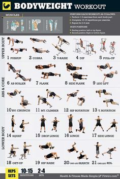 Bodyweight Exercise Poster - Total Body Workout Poster- Personal Trainer Fitness Program for Men - Home Gym Poster - Sculpts Core, Abs, Legs, Glutes & Upper Body - Bodyweight Training Routine : Sports & Outdoors Body Fitness, Trainer Fitness, Physical Fitness, Mens Fitness, Gym Fitness, Insanity Fitness, Workout Trainer, Health Fitness, Free Fitness