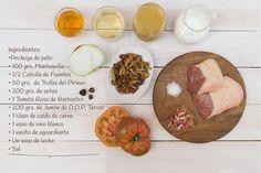 Ingredientes: Pechuga de Pato con trufa del Pirineo http://www.recetasoidococina.es/pechuga-de-pato-con-trufa-del-pirineo/