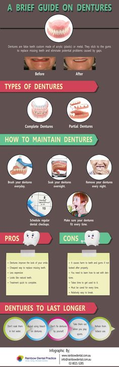 A Brief Guide on #Dentures #Infographic #dentistry