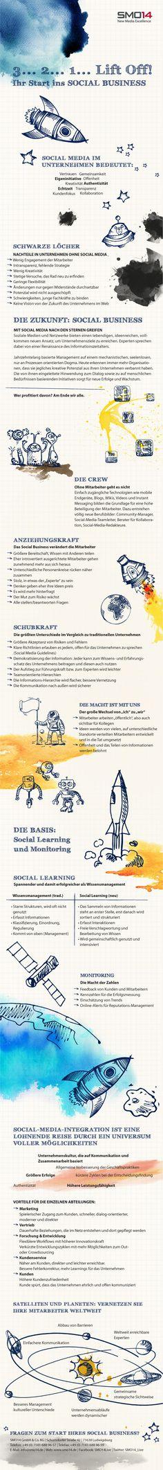 Ihr Start ins Social Business 2012 (via www.smo14.de) #socbiz