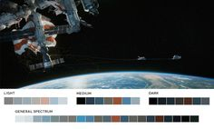 33 Famous Movie Stills Broken Down Into 7-Color Palettes http://digitalsynopsis.com/design/color-palettes-famous-movies/