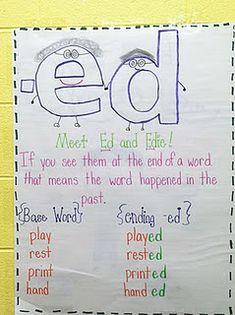 -ed ending anchor chart