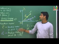 IIT JEE : Complete Physics For Class-XI
