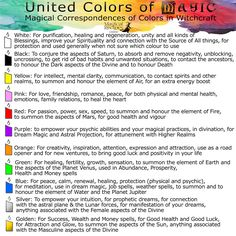 The official Color Correspondences Table of Magical Recipes Online​ which can both be used in Knot and Candle Magic spells. Blessed be! http://www.magicalrecipesonline.com/2012/10/knot-magic-tie-knot-bind-magical-power.html