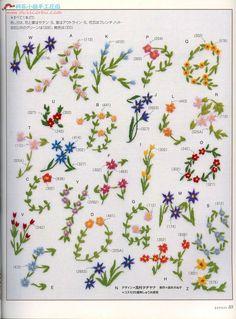 Alfabeto com flores....