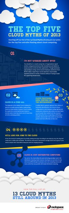 The Top Five #Cloud Myths of 2013 [#Infographic] http://wp.me/p3gWMh-v0 #cloudcomputing