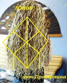 Наносим на шампунь, бальзам... По тестированию дает хороший рост волос и делает волосы более густыми.