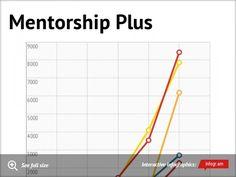 Mentorship Plus      Upgrade to Pro!Upgrade to Pro!Upgrade to ProUpgrade to ProThank you!