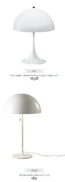 IKEA 365 BRASA Floor lamp IKEA Dimmer function allows the light