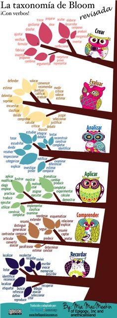 Verbos para la Taxonomía de Bloom (revisada) #infografia #infographic #education