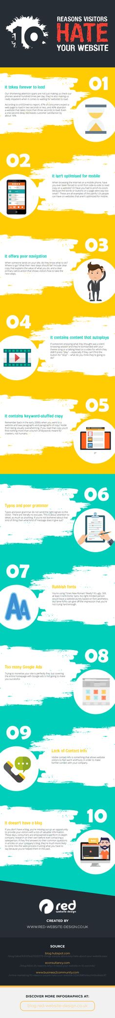 10 Reasons Visitors Hate Your Website #Infographic #WebDesign