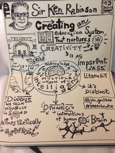 This is the sketchnote Jan Günther  captured.   He wrote:     This sketchnote w...