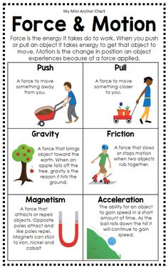 Science Posters and Anchor Charts - Force & Motion Mini Anchor Chart – Working with Charts plus Topographical Atlases Kid Science, Science Notes, Third Grade Science, Physical Science, Science Education, Teaching Science, Earth Science, 4th Grade Science Lessons, Elementary Science Classroom