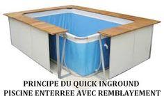 Quick Inground im garten intex Rectangle Above Ground Pool, Rectangle Pool, Above Ground Pool Decks, In Ground Pools, Oberirdischer Pool, Intex Pool, Diy Pool, Swimming Pools Backyard, Piscina Intex