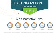 Wanna know where your network service provider stands in the telco industry? Our latest infographic will tell you all about it!