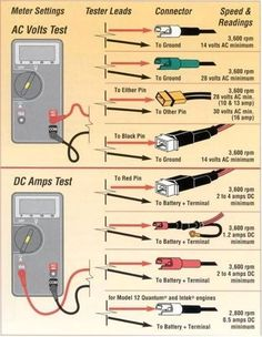 If you want to learn how to use a multimeter effectively, you are certainly in the right place. A multimeter is a three-in-one electrical measuring device. It measures electric current (amperes), resistance (ohms) and voltage (volts). Using a multimeter i Electronics Projects, Diy Electronics, Electronics Components, Arduino Projects, Home Electrical Wiring, Electrical Projects, Electrical Outlets, Electronic Engineering, Electrical Engineering