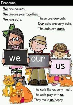 English Activities For Kids, English Grammar For Kids, Learning English For Kids, Teaching English Grammar, English Worksheets For Kids, English Lessons For Kids, Kids English, English Reading, English Vocabulary Words